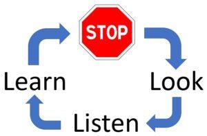 Stop Look Listen Learn